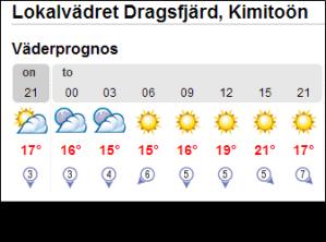 Väderprognos