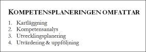 Kompetensplanering