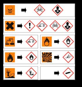 Varningsmärken