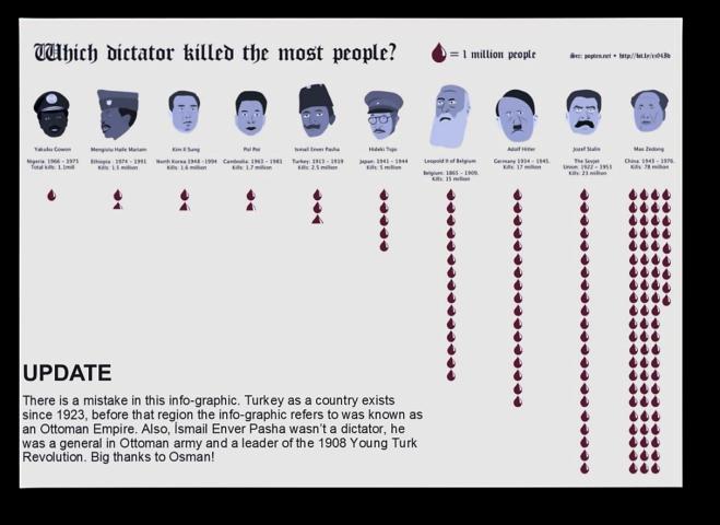 Massmördare